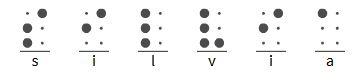 Silvia Braille